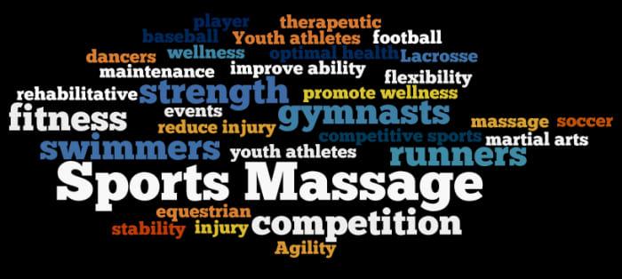 Waarom sportmassage? Deel 1 van 4